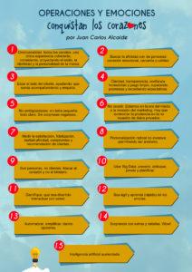 Infografía «Las 15 directrices para la gestión de clientes»