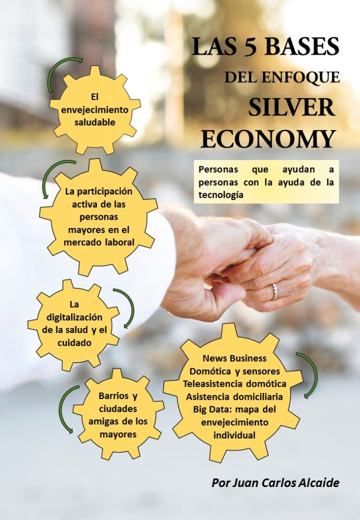 5 bases enfoque Silver Economy