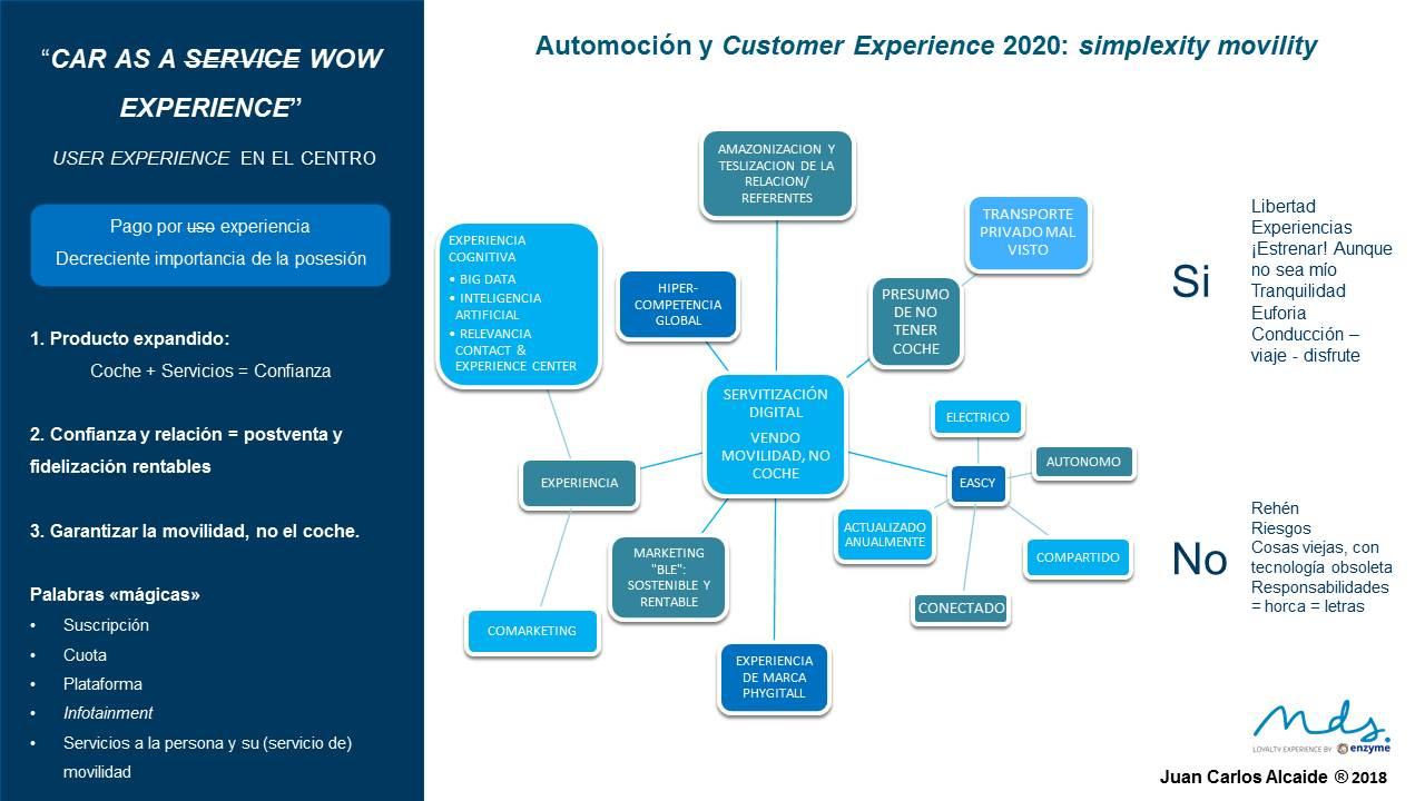 infografia-automoacion-y-customer-experience